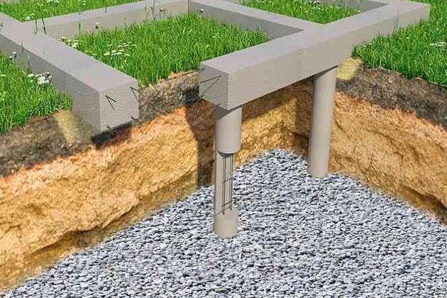 буронабивные сваи бетон